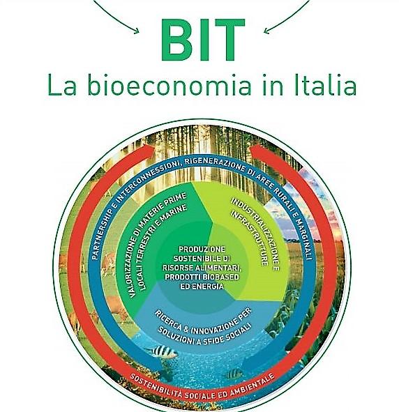 2017: Strategia Italiana di Bioeconomia (BIT I)